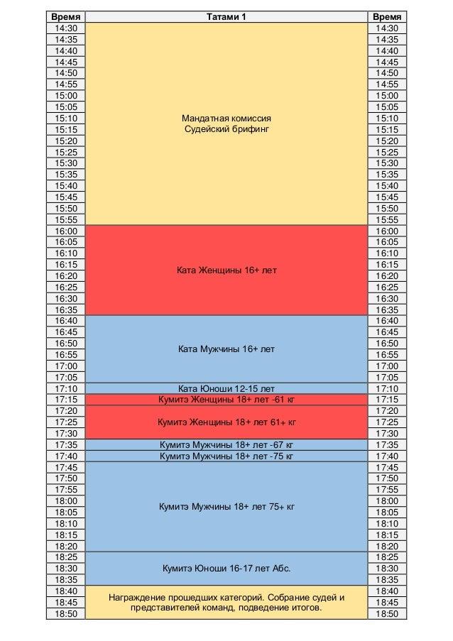 Время Татами 1 Время 14:30 Мандатная комиссия Судейский брифинг 14:30 14:35 14:35 14:40 14:40 14:45 14:45 14:50 14:50 14:5...