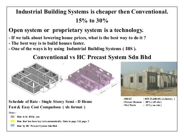 effectiveness of the industrial building system Indoor air quality  when more air is removed by the hvac system from the building than is supplied,  effective building maintenance .
