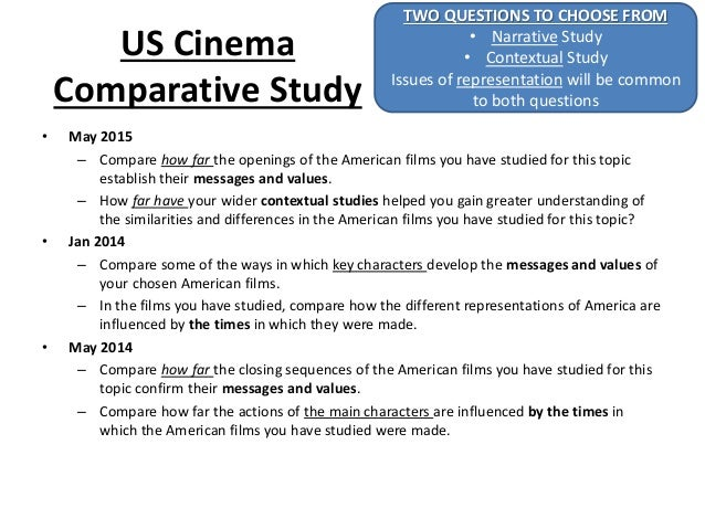 US Cinema Comparative Study • May 2015 – Compare how far the openings of the American films you have studied for this topi...