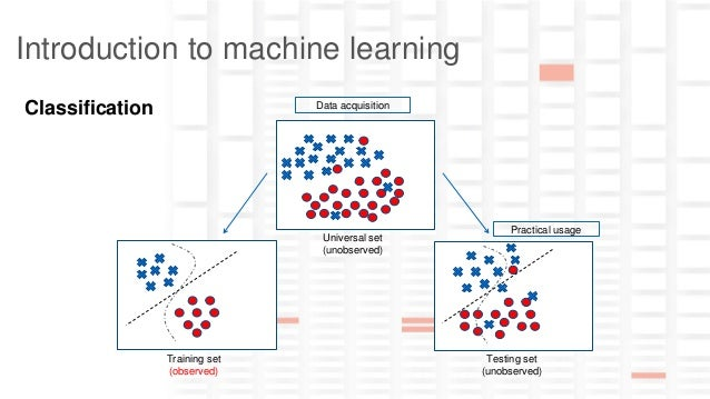 Predicting churn in telco industry: machine learning approach - Mark…