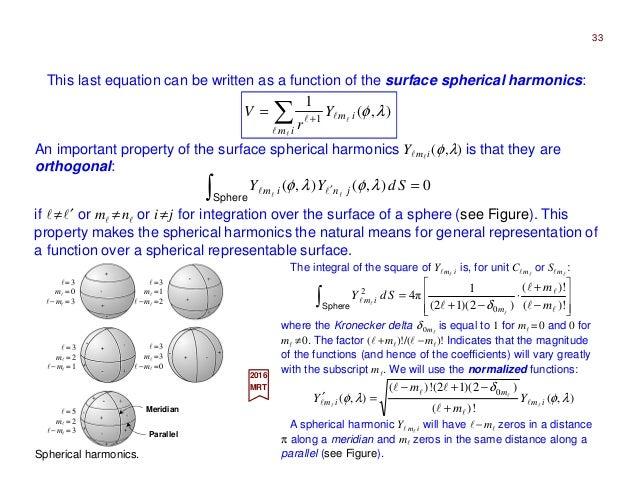 PART I.4 - Physical Mathematics