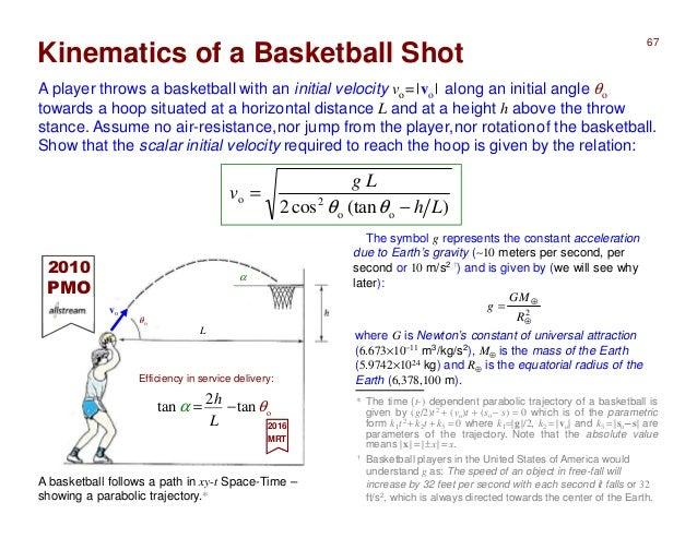PART I.1 - Physical Mathematics