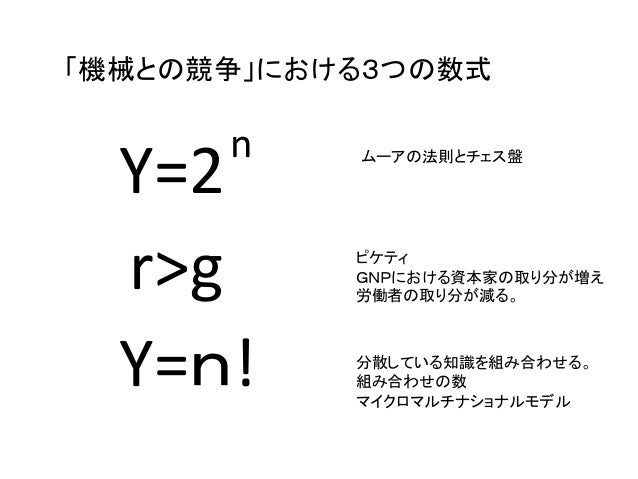 「機械との競争」における3つの数式 Y=2 n Y=n! ムーアの法則とチェス盤 r>g ピケティ GNPにおける資本家の取り分が増え 労働者の取り分が減る。 分散している知識を組み合わせる。 組み合わせの数 マイクロマルチナショナルモデル