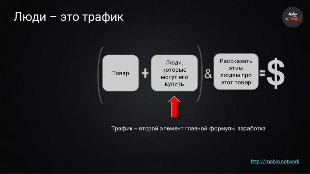 Урок №6. Источники трафика Slide 2