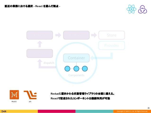 Copyright © DeNA Co.,Ltd. All Rights Reserved. 26 直近の業務における選択 - React を選んだ観点 - Reduxに置きかわる状態管理ライブラリの台頭に備える。 Reactで記述されたコンポ...