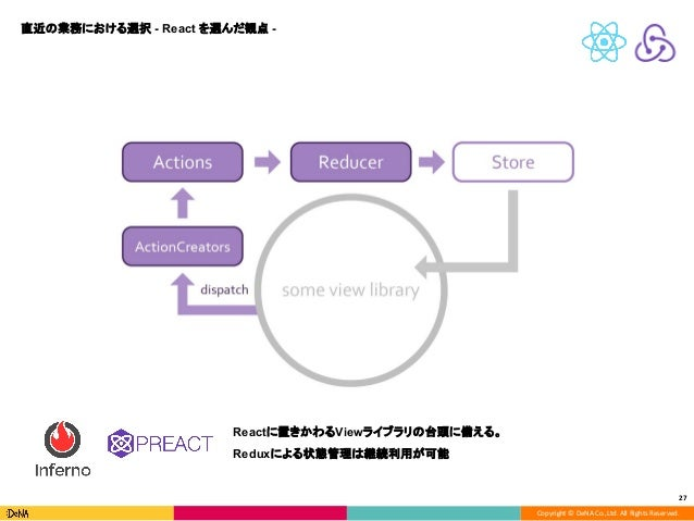 Copyright © DeNA Co.,Ltd. All Rights Reserved. 27 直近の業務における選択 - React を選んだ観点 - Reactに置きかわるViewライブラリの台頭に備える。 Reduxによる状態管理は継...