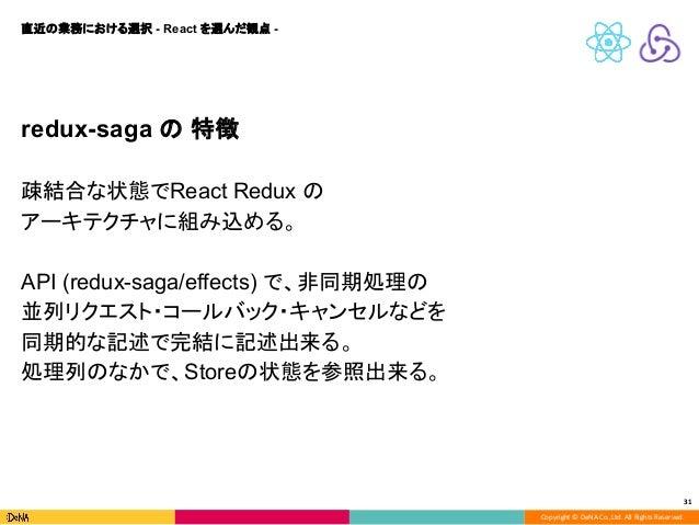 Copyright © DeNA Co.,Ltd. All Rights Reserved. 31 redux-saga の 特徴 疎結合な状態でReact Redux の アーキテクチャに組み込める。 API (redux-saga/effe...