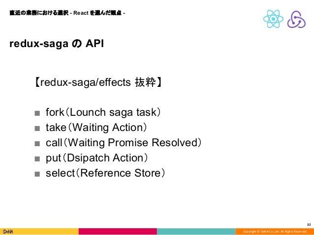 Copyright © DeNA Co.,Ltd. All Rights Reserved. 32 redux-saga の API 【redux-saga/effects 抜粋】 ■ fork(Lounch saga task) ■ take...
