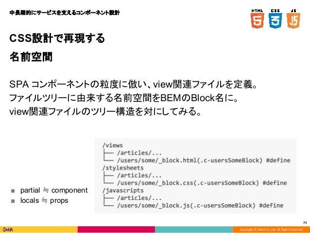 Copyright © DeNA Co.,Ltd. All Rights Reserved. 75 CSS設計で再現する 名前空間 SPA コンポーネントの粒度に倣い、view関連ファイルを定義。 ファイルツリーに由来する名前空間をBEMのBl...