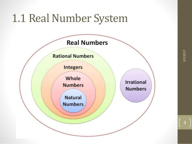 Our Number System Venn Diagram Residential Electrical Symbols