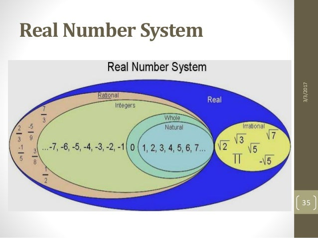 11 Real Number System Dfs