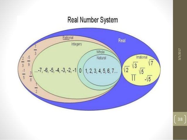 Venn Diagram Illustrating Real Number System Wiring Diagram