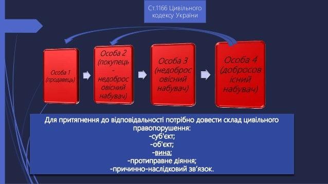 Для притягнення до відповідальності потрібно довести склад цивільного правопорушення: -суб'єкт; -об'єкт; -вина; -протиправ...