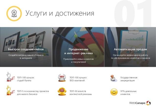 Быстрое продвижение сайтов add message продвижение сайтов сервис