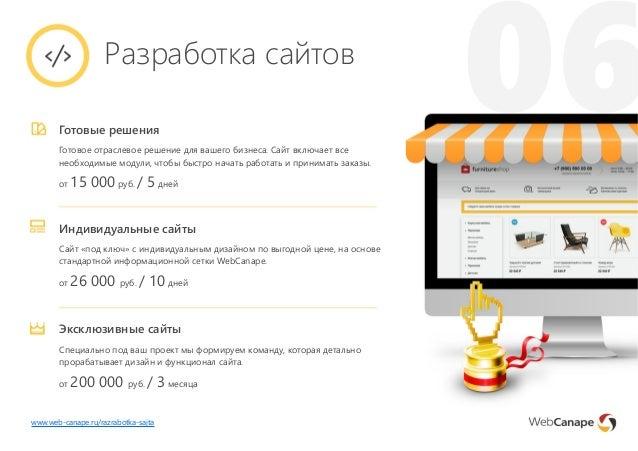 Бесплатное продвижение сайтов санкт-петербург add topic прогонка xrumer Пыталово