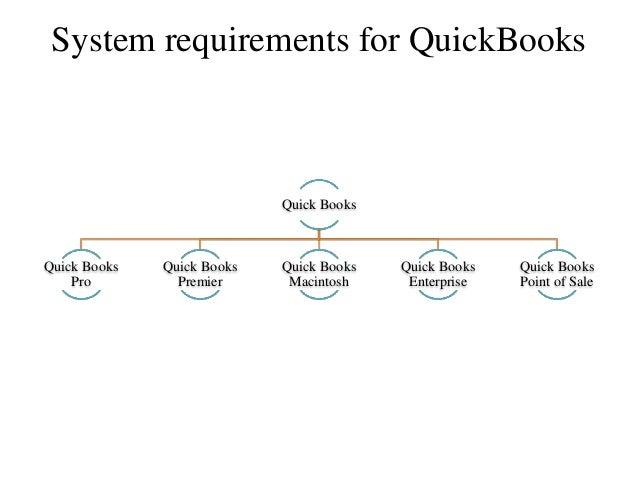 Quickbooks minimum system requirements