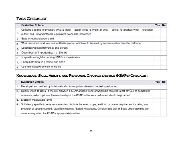 ewi competence criteria essay Competency-based assessment: is it right for you  have met criteria of competence -- not as those who are  (eg, essay, short answer.