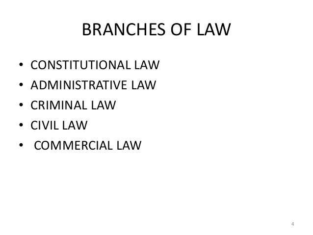 introduction to business law assessment 1 Business law test bank business law with  introduction to the bible test bank introduction to the law for  psychological testing and assessment test bank.