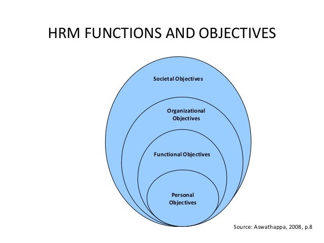 how hrm contributes to organizational objectives How does hr fulfill organizational goals & objectives  hr practices that can contribute to ethical behavior  it is up to experts in human resources to help .