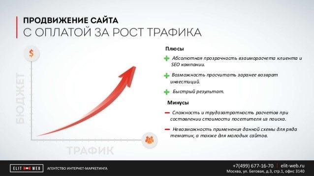 В итоге усложняется продвижение сайта и арко молдовей