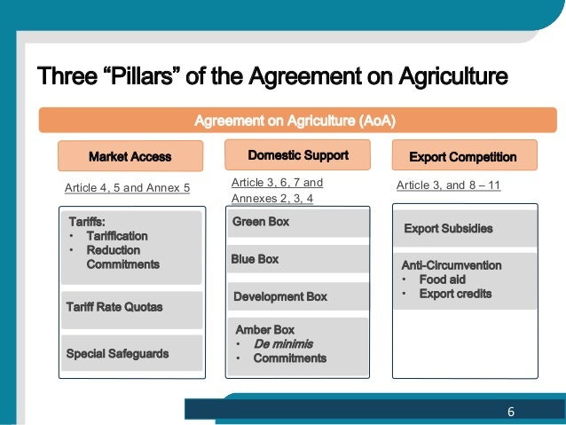 wto agreement on agriculture and food security
