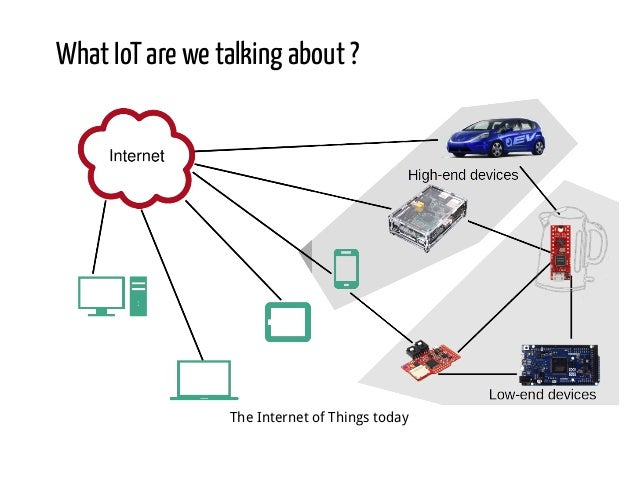 Using Python for IoT: a return of experience, Alexandre Abadie