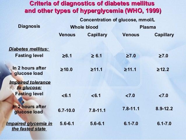 pathogenesis of diabetes mellitus pdf