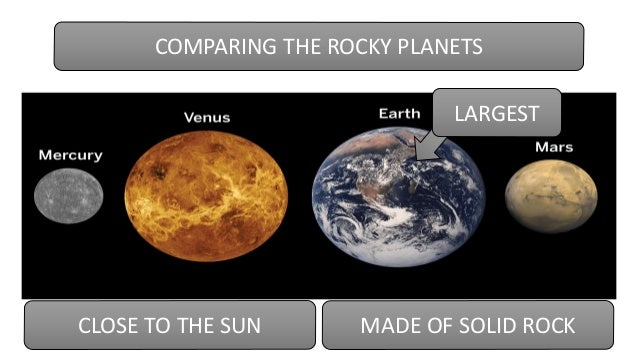 Geology on Mars - Comparing Rocky Planets