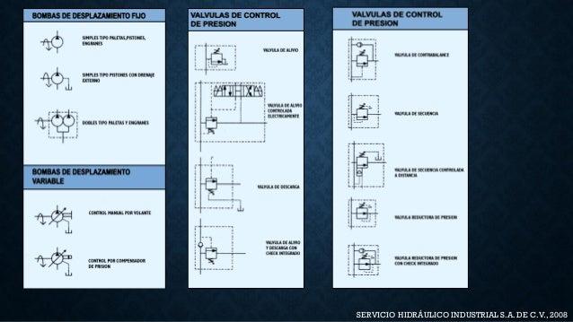 Ventajas de la hidráulica industrial
