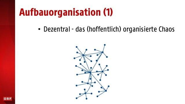 • Hub & Spoke - die Service-Spinne Aufbauorganisation (3)