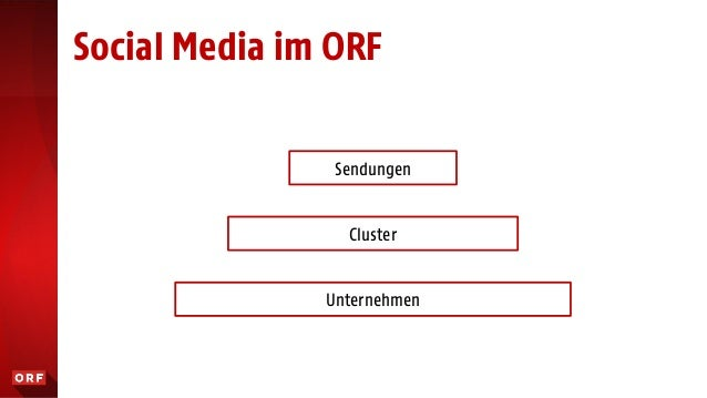 Social Media im ORF Unternehmen Cluster Sendungen