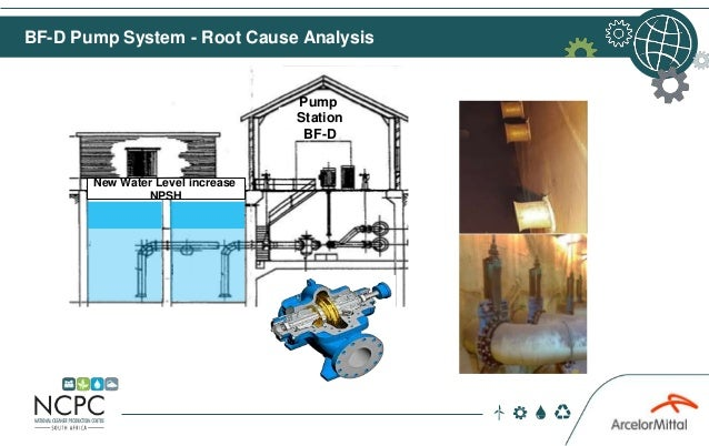 BF-D Pump System - Root Cause Analysis Pump Station BF-D New Water Level increase NPSH