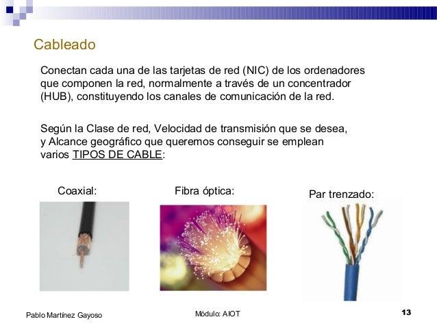 Módulo: AIOT 13Pablo Martínez Gayoso Cableado Conectan cada una de las tarjetas de red (NIC) de los ordenadores que compon...