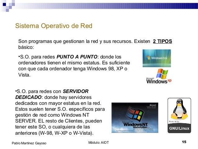 Módulo: AIOT 15Pablo Martínez Gayoso Sistema Operativo de Red Son programas que gestionan la red y sus recursos. Existen 2...