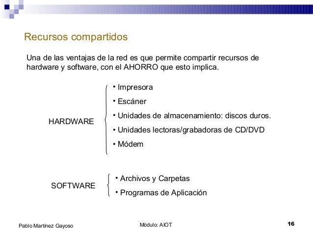 Módulo: AIOT 16Pablo Martínez Gayoso Recursos compartidos Una de las ventajas de la red es que permite compartir recursos ...