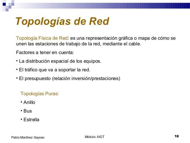 Módulo: AIOT 18Pablo Martínez Gayoso Topologías de Red Topología Física de Red: es una representación gráfica o mapa de có...
