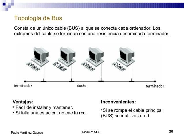 Módulo: AIOT 20Pablo Martínez Gayoso Topología de Bus Consta de un único cable (BUS) al que se conecta cada ordenador. Los...