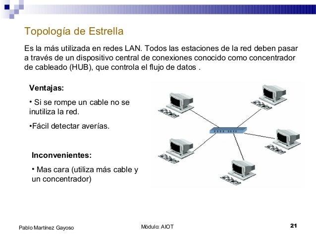 Módulo: AIOT 21Pablo Martínez Gayoso Topología de Estrella Es la más utilizada en redes LAN. Todos las estaciones de la re...