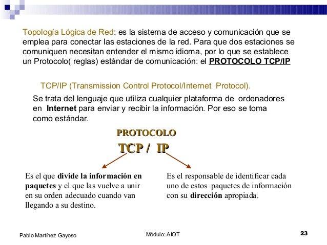 Módulo: AIOT 23Pablo Martínez Gayoso Topología Lógica de Red: es la sistema de acceso y comunicación que se emplea para co...
