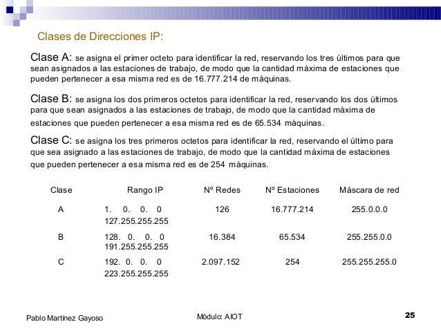 Módulo: AIOT 25Pablo Martínez Gayoso Clases de Direcciones IP: Clase A: se asigna el primer octeto para identificar la red...