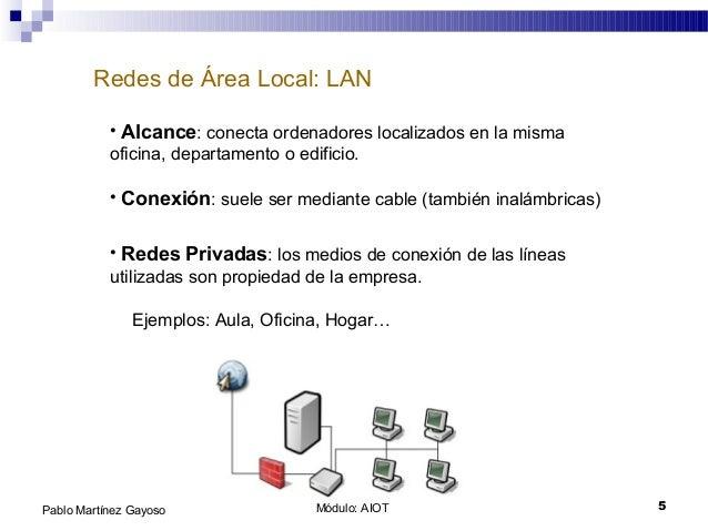 Módulo: AIOT 5Pablo Martínez Gayoso Redes de Área Local: LAN • Alcance: conecta ordenadores localizados en la misma oficin...