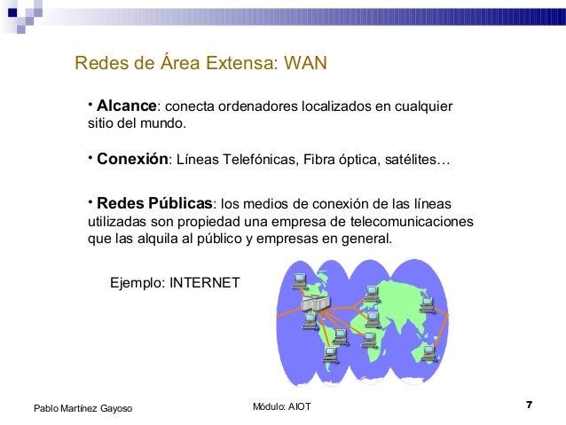 Módulo: AIOT 7Pablo Martínez Gayoso Redes de Área Extensa: WAN • Alcance: conecta ordenadores localizados en cualquier sit...