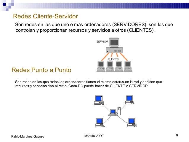 Módulo: AIOT 8Pablo Martínez Gayoso Redes Cliente-Servidor Son redes en las que uno o más ordenadores (SERVIDORES), son lo...