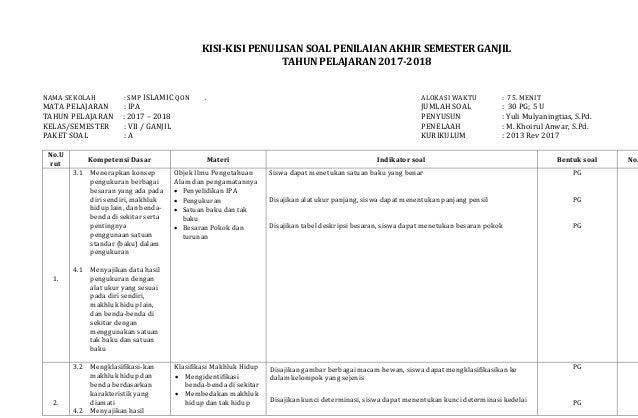 KISI-KISI PENULISAN SOAL PENILAIAN AKHIR SEMESTER GANJIL TAHUN PELAJARAN 2017-2018 NAMA SEKOLAH : SMP ISLAMIC QON . ALOKAS...