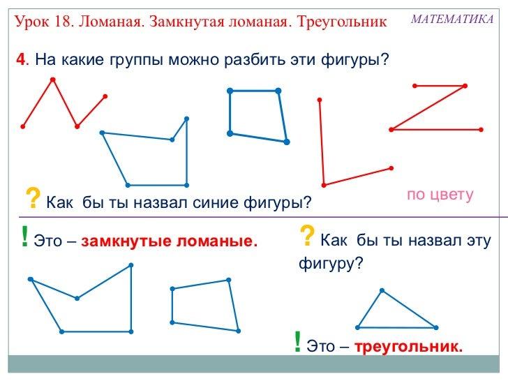 Урок 18. Ломаная. Замкнутая ломаная. Треугольник   МАТЕМАТИКА4. На какие группы можно разбить эти фигуры? ? Как бы ты назв...