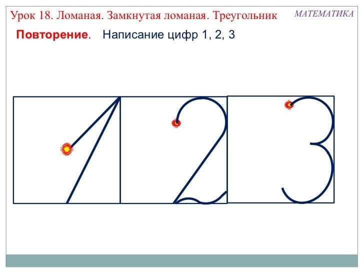 Урок 18. Ломаная. Замкнутая ломаная. Треугольник   МАТЕМАТИКА Повторение. Написание цифр 1, 2, 3