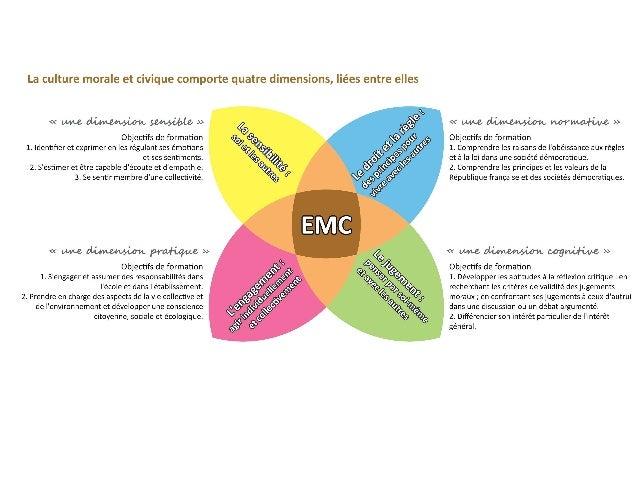 E.M.C.