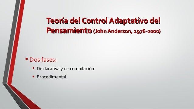 Teoría del Control Adaptativo delTeoría del Control Adaptativo del PensamientoPensamiento (John Anderson, 1976-2000)(John ...