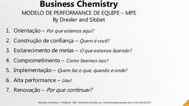 15 Business Chemistry | Professor MSc. Daniel de Carvalho Luz | daniel.luz@emaisweb.com | (15) 9 9126 5571 Business Chemis...