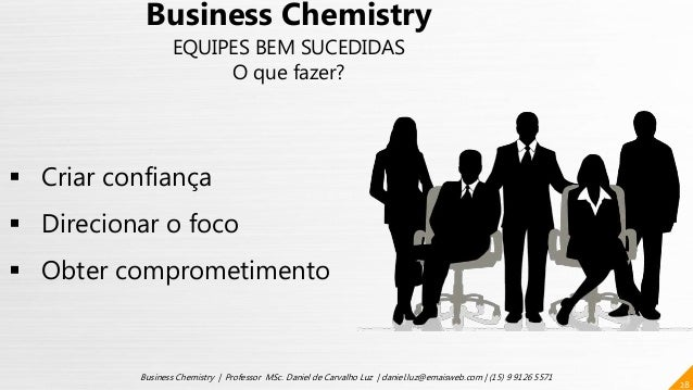 28 Business Chemistry | Professor MSc. Daniel de Carvalho Luz | daniel.luz@emaisweb.com | (15) 9 9126 5571 Business Chemis...